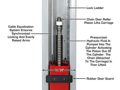 2 post lift column mechanism